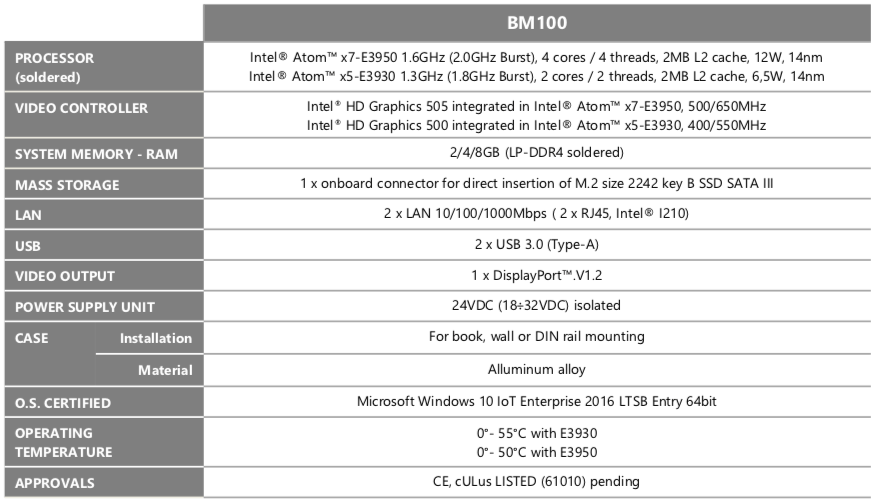 ASEM BM100 Details